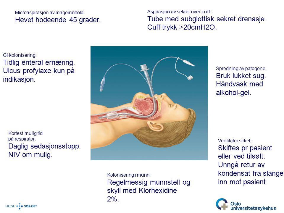 Microaspirasjon av mageinnhold: Hevet hodeende 45 grader.
