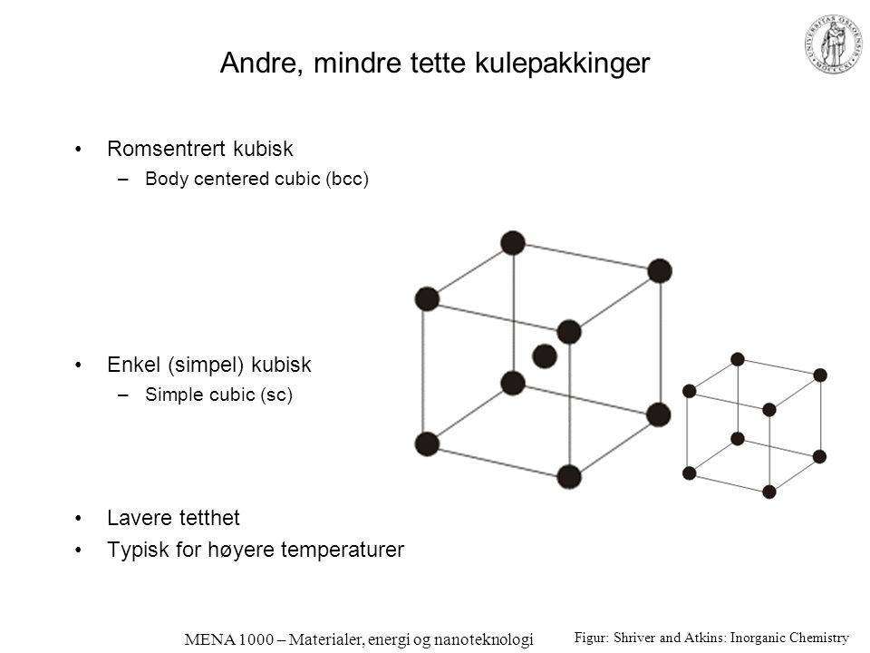 MENA 1000 – Materialer, energi og nanoteknologi Andre, mindre tette kulepakkinger Romsentrert kubisk –Body centered cubic (bcc) Enkel (simpel) kubisk –Simple cubic (sc) Lavere tetthet Typisk for høyere temperaturer Figur: Shriver and Atkins: Inorganic Chemistry