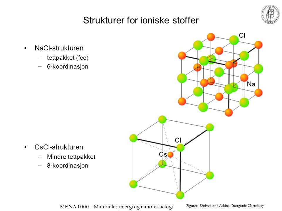 MENA 1000 – Materialer, energi og nanoteknologi Strukturer for ioniske stoffer NaCl-strukturen –tettpakket (fcc) –6-koordinasjon CsCl-strukturen –Mindre tettpakket –8-koordinasjon Figurer: Shriver and Atkins: Inorganic Chemistry