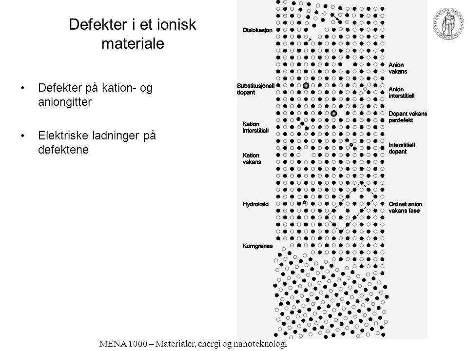 MENA 1000 – Materialer, energi og nanoteknologi Defekter i et ionisk materiale Defekter på kation- og aniongitter Elektriske ladninger på defektene