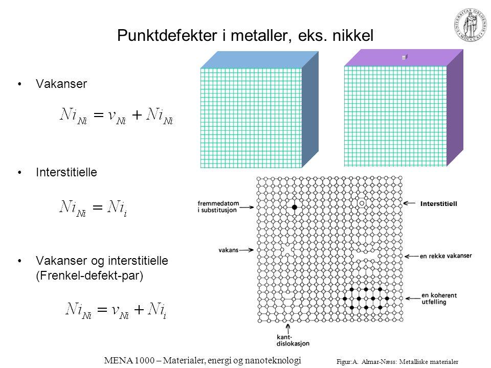 MENA 1000 – Materialer, energi og nanoteknologi Punktdefekter i metaller, eks. nikkel Vakanser Interstitielle Vakanser og interstitielle (Frenkel-defe