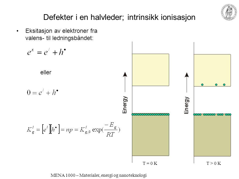 MENA 1000 – Materialer, energi og nanoteknologi Defekter i en halvleder; intrinsikk ionisasjon Eksitasjon av elektroner fra valens- til ledningsbåndet