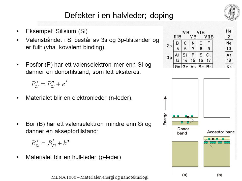 MENA 1000 – Materialer, energi og nanoteknologi Defekter i en halvleder; doping Eksempel: Silisium (Si) Valensbåndet i Si består av 3s og 3p-tilstander og er fullt (vha.