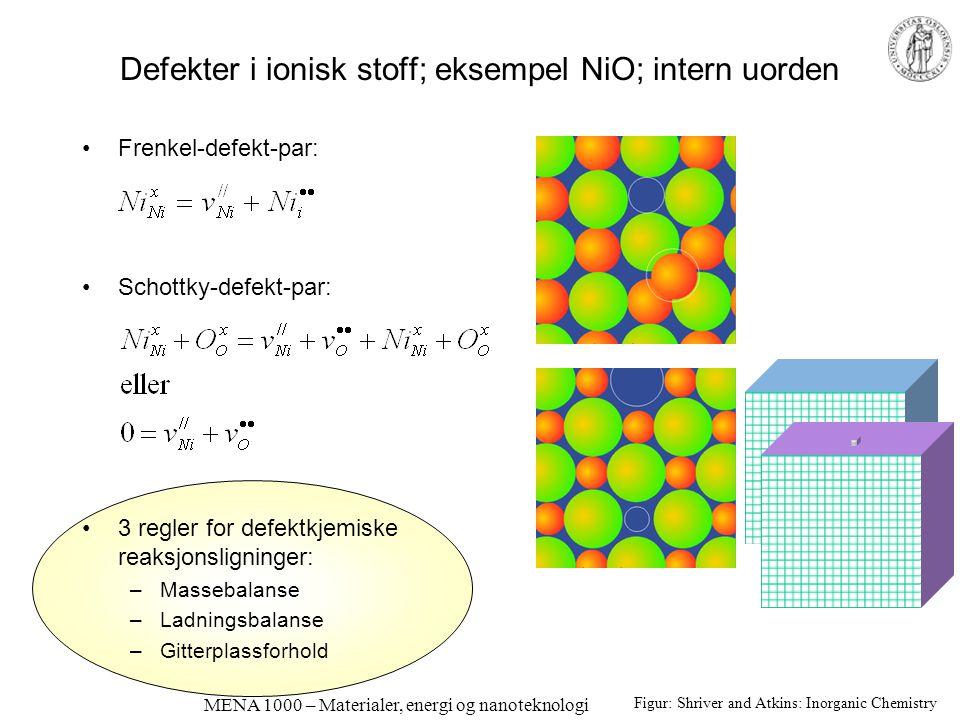 MENA 1000 – Materialer, energi og nanoteknologi Defekter i ionisk stoff; eksempel NiO; intern uorden Frenkel-defekt-par: Schottky-defekt-par: 3 regler