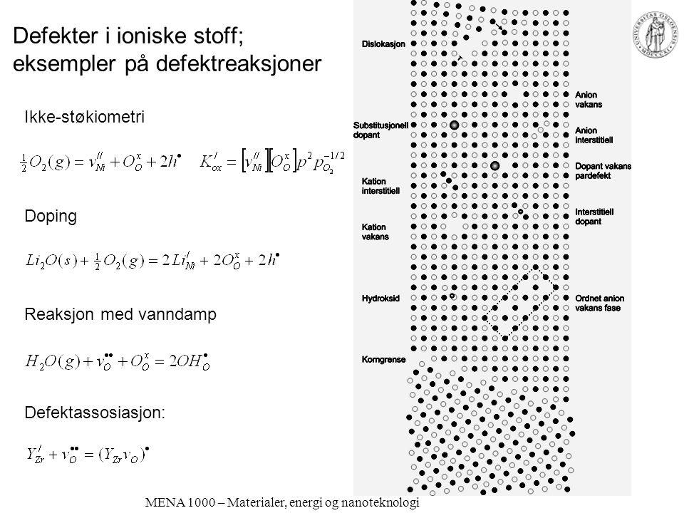 MENA 1000 – Materialer, energi og nanoteknologi Defekter i ioniske stoff; eksempler på defektreaksjoner Ikke-støkiometri Doping Reaksjon med vanndamp