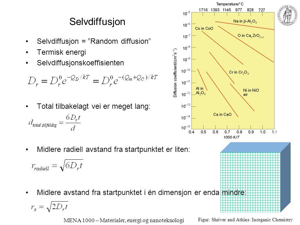 """MENA 1000 – Materialer, energi og nanoteknologi Selvdiffusjon Selvdiffusjon = """"Random diffusion"""" Termisk energi Selvdiffusjonskoeffisienten Total tilb"""