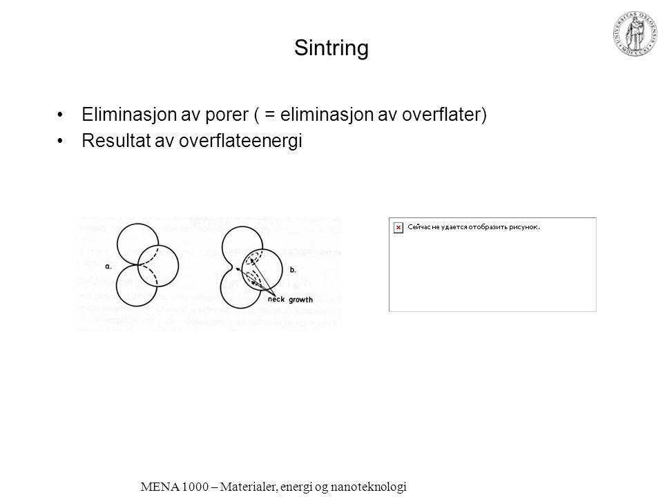 MENA 1000 – Materialer, energi og nanoteknologi Sintring Eliminasjon av porer ( = eliminasjon av overflater) Resultat av overflateenergi