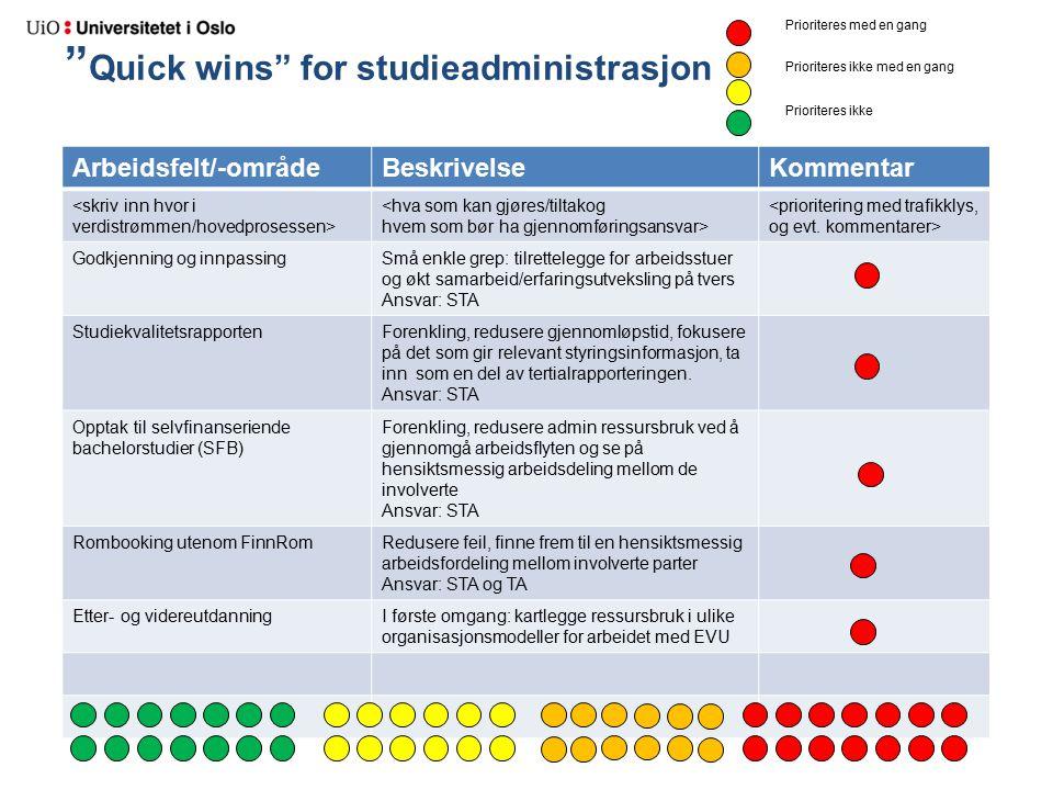 """"""" Quick wins"""" for studieadministrasjon Arbeidsfelt/-områdeBeskrivelseKommentar <hva som kan gjøres/tiltakog hvem som bør ha gjennomføringsansvar> Godk"""