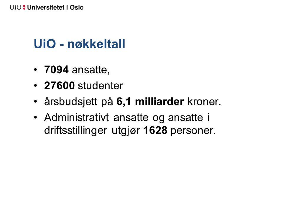 UiO - nøkkeltall 7094 ansatte, 27600 studenter årsbudsjett på 6,1 milliarder kroner.