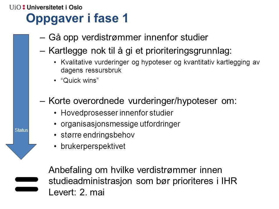 Gevinstpotensiale for ulike brukergrupper Studenter Vit.