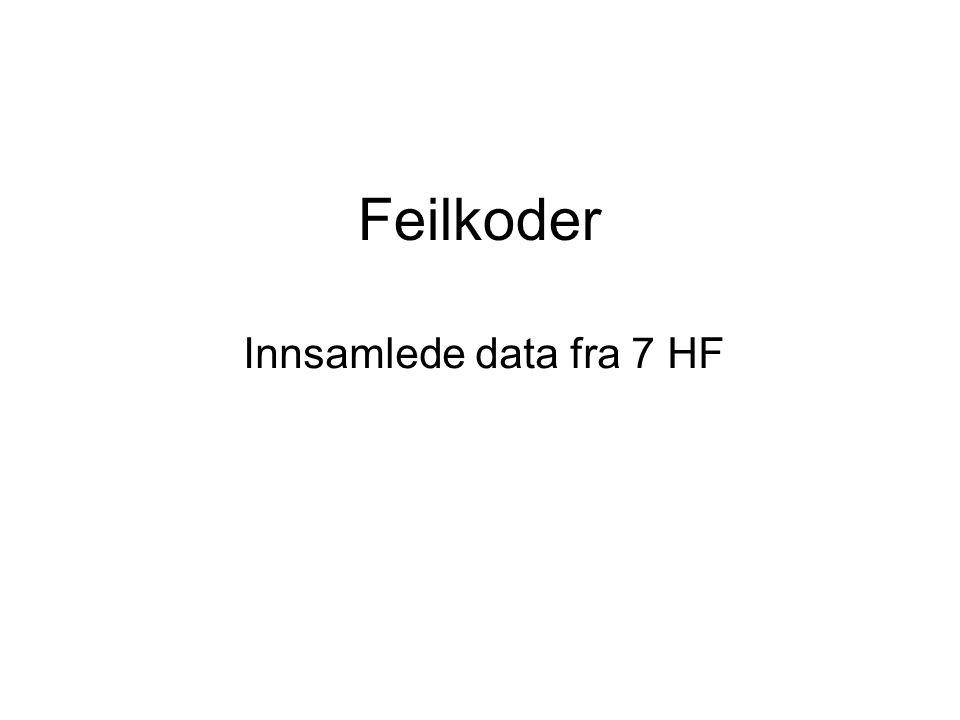 Feilkoder Innsamlede data fra 7 HF