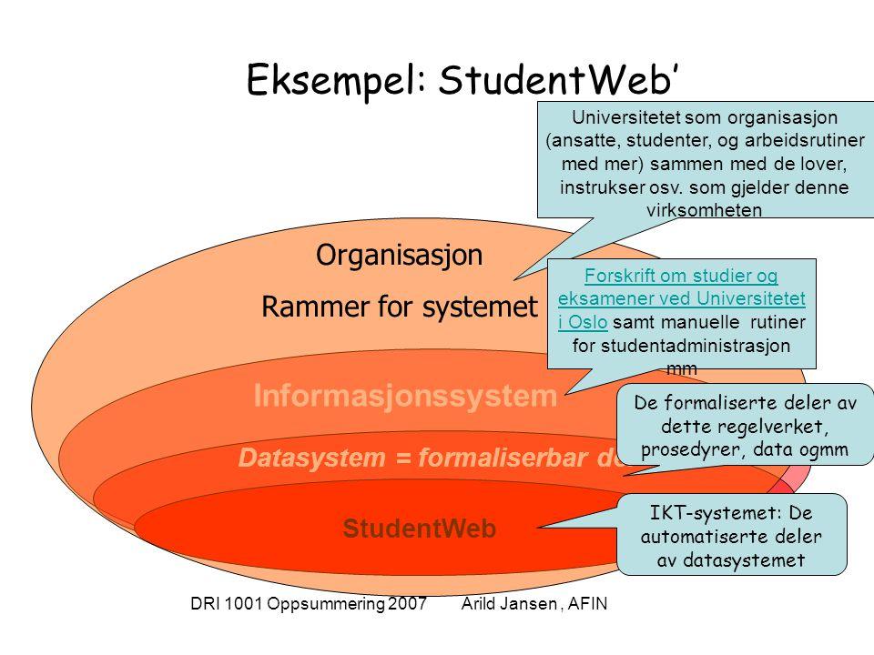 DRI 1001 Oppsummering 2007 Arild Jansen, AFIN IKT i det offentlige - noen ulike typer systemer Felles infrastruktur og kommunikasjonsløsninger –E-post, SMS, Chat, ….