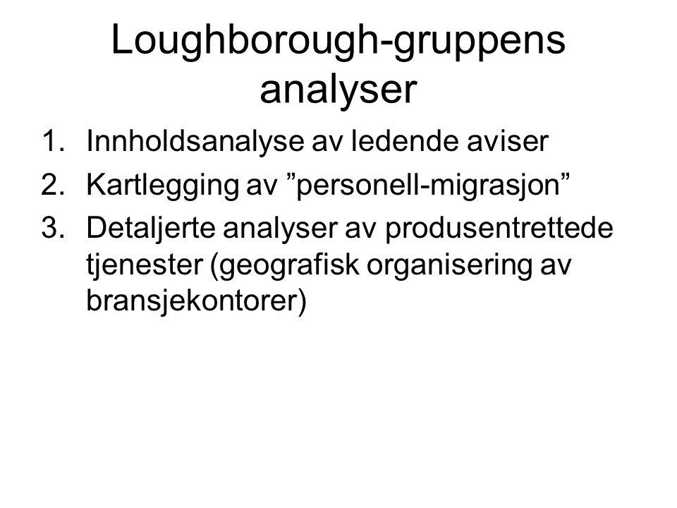 Loughborough-gruppens analyser 1.Innholdsanalyse av ledende aviser 2.Kartlegging av personell-migrasjon 3.Detaljerte analyser av produsentrettede tjenester (geografisk organisering av bransjekontorer)