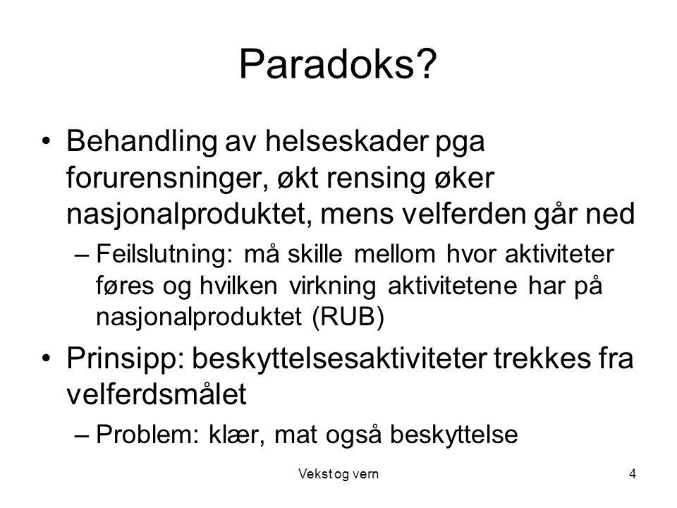 Vekst og vern4 Paradoks.
