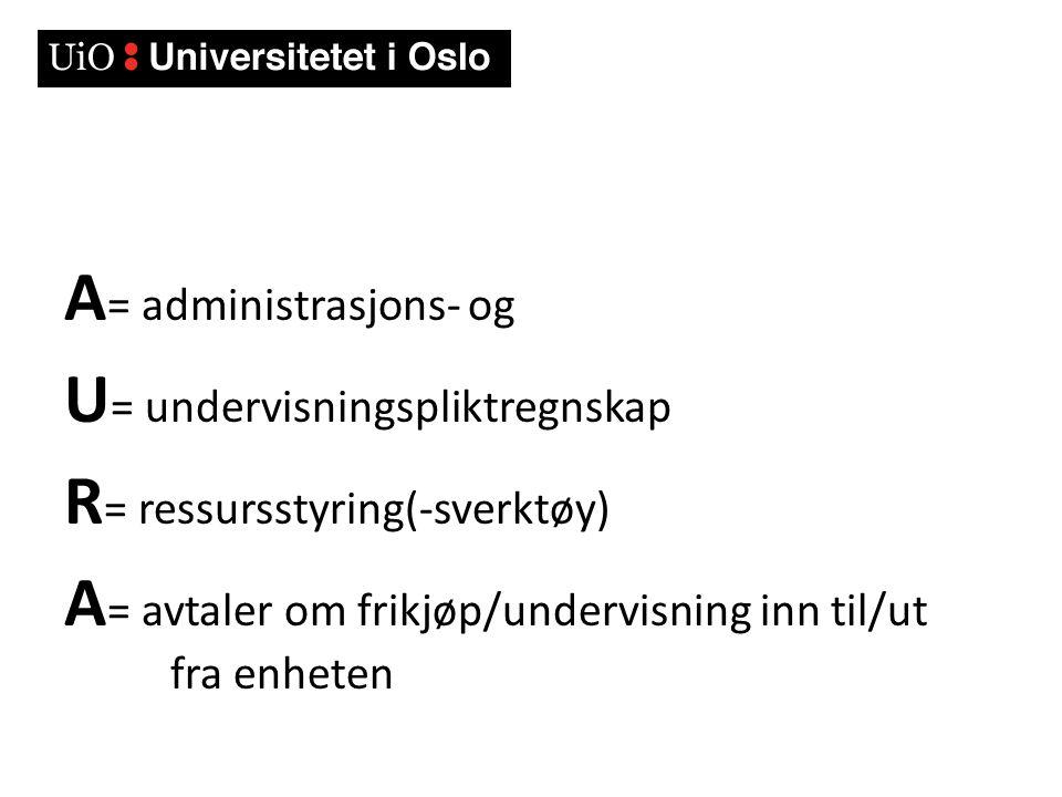 Fra SRP/SUPR til SUPER A = administrasjons- og U = undervisningspliktregnskap R = ressursstyring(-sverktøy) A = avtaler om frikjøp/undervisning inn til/ut fra enheten
