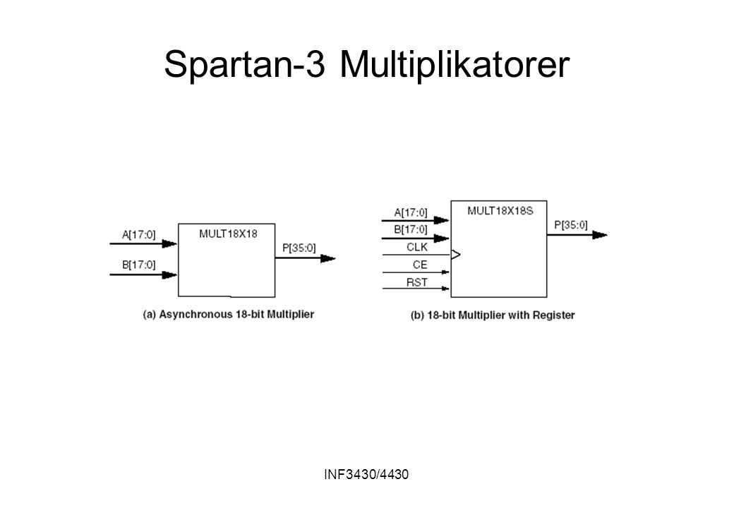 INF3430/4430 Spartan-3 Multiplikatorer
