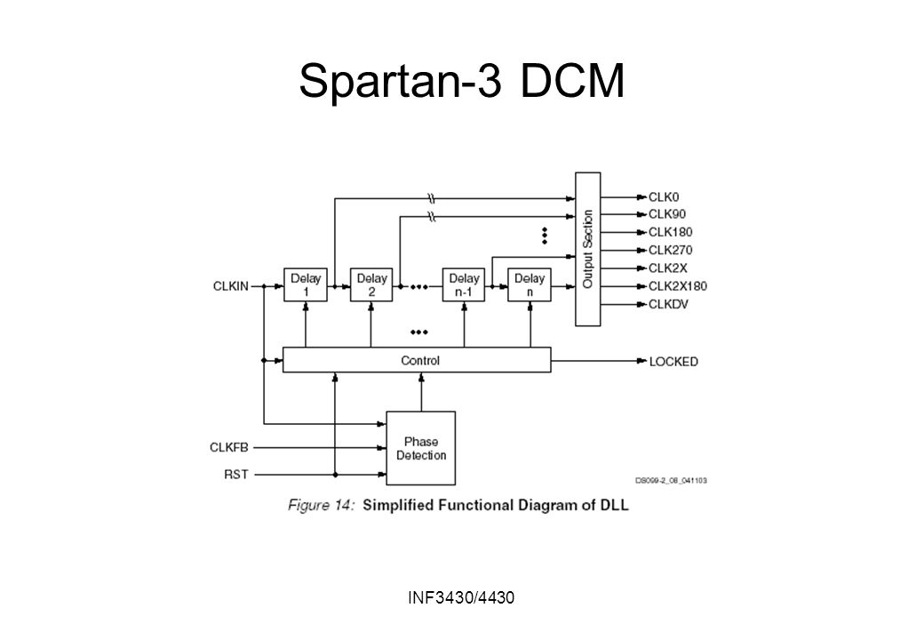 INF3430/4430 Spartan-3 DCM