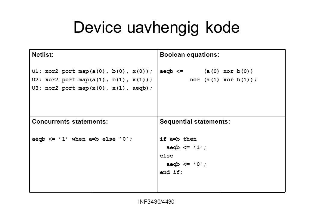 INF3430/4430 Spartan3-Arkitektur Input/Output-block –Opptil 24 I/O standarder –7 high performance differensial CLB-Configurable Logic Blocks –SRAM basert LUT (Look-up table) Block RAM –Dual-port 18kbit i hver Hardware multipliers –Beregner produkt av to 18bits inputs –Viktig for DSP anvendelser DCM-Digital clock manager –Faseforskyvning, klokkemultiplikasjon/divisjon