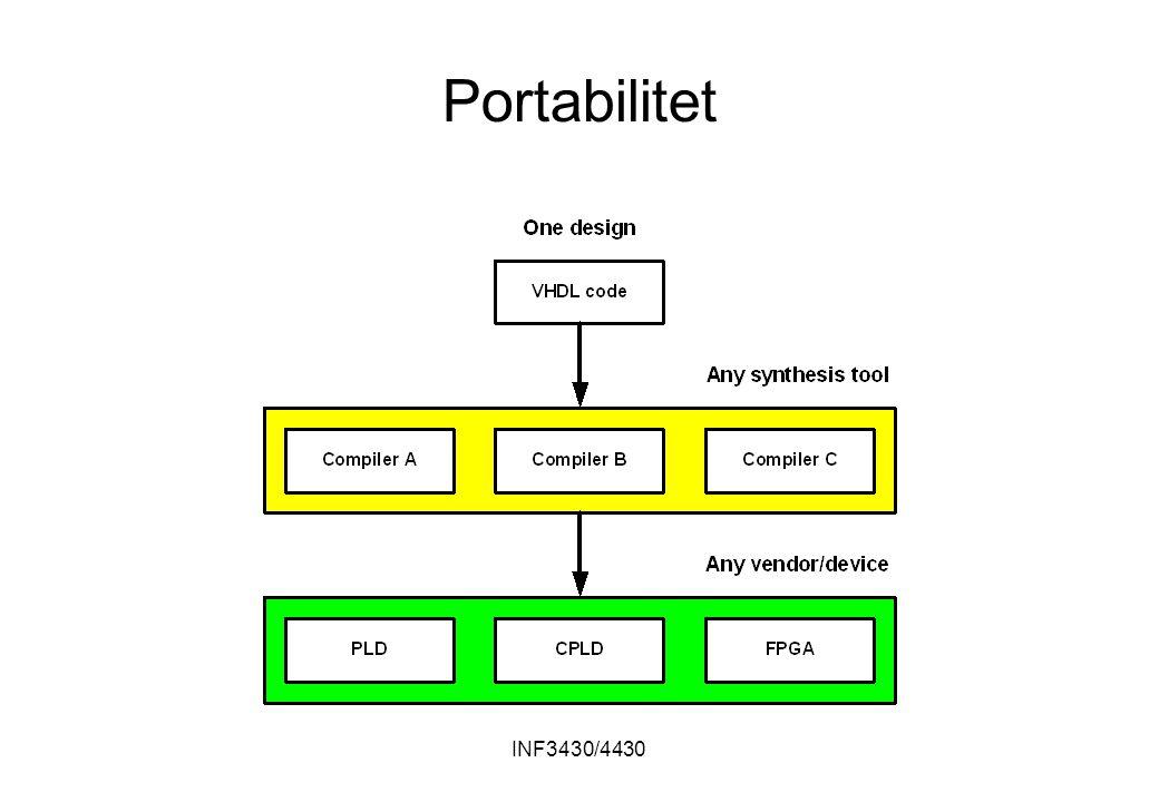 INF3430/4430 Portabilitet