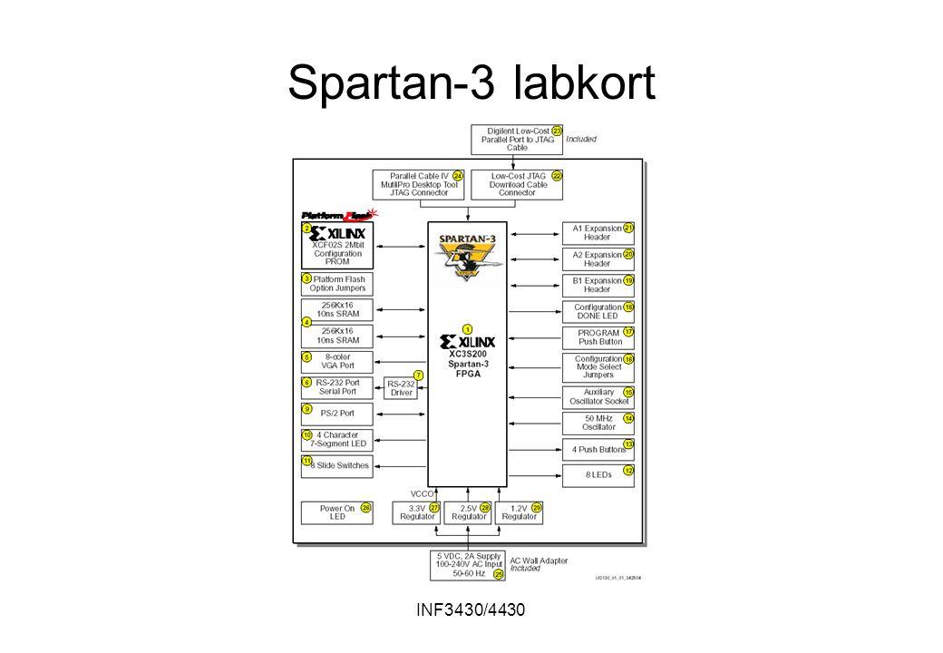 INF3430/4430 Spartan-3 labkort SRAM