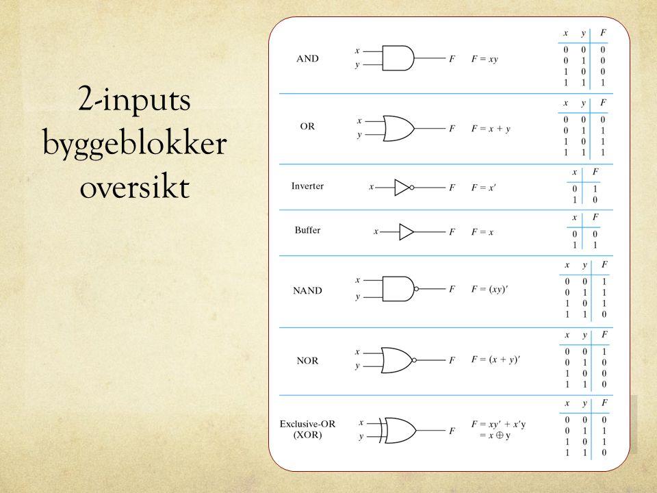2-inputs byggeblokker oversikt
