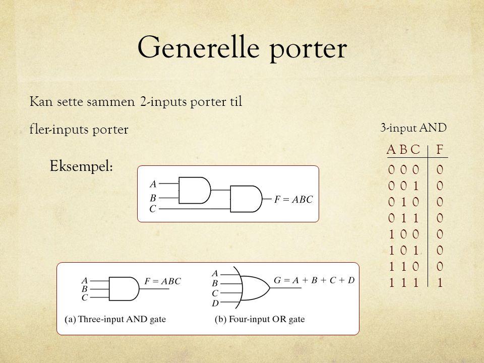 Generelle porter Kan sette sammen 2-inputs porter til fler-inputs porter 3-input AND 00 01 01 11 0 0 0 0 ABF 0 0 0 0 00 01 01 11 1 1 1 1 0 0 0 1 C Eks