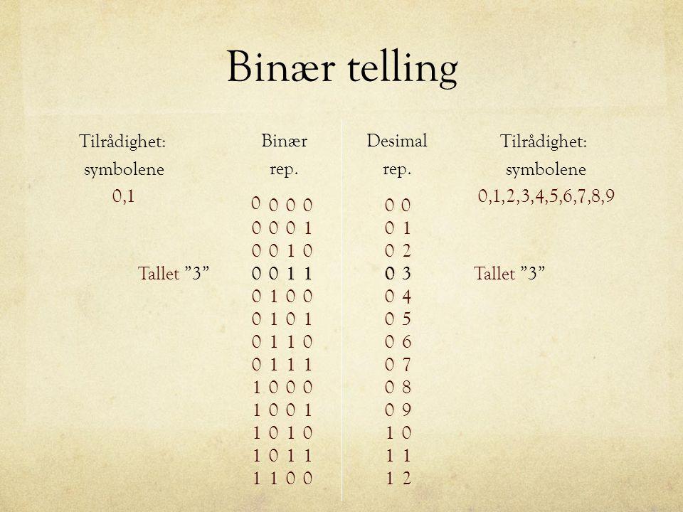 Oktale tall Et oktalt tall er representert ved symbolene 0, 1, 2,...
