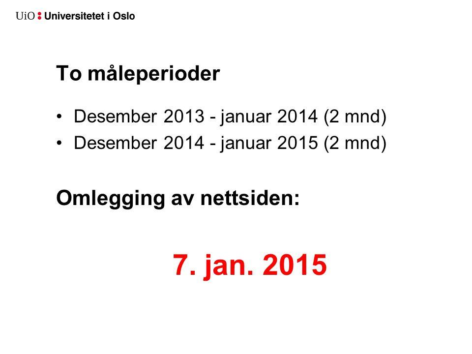To måleperioder Desember 2013 - januar 2014 (2 mnd) Desember 2014 - januar 2015 (2 mnd) Omlegging av nettsiden: 7.