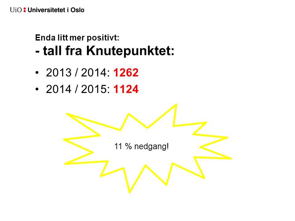 Enda litt mer positivt: - tall fra Knutepunktet: 2013 / 2014: 1262 2014 / 2015: 1124 11 % nedgang!