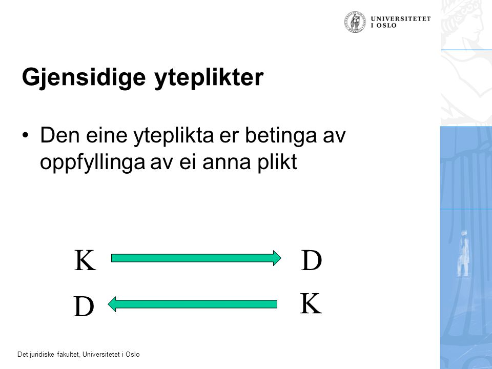 Det juridiske fakultet, Universitetet i Oslo Gjensidige yteplikter Den eine yteplikta er betinga av oppfyllinga av ei anna plikt KD D K