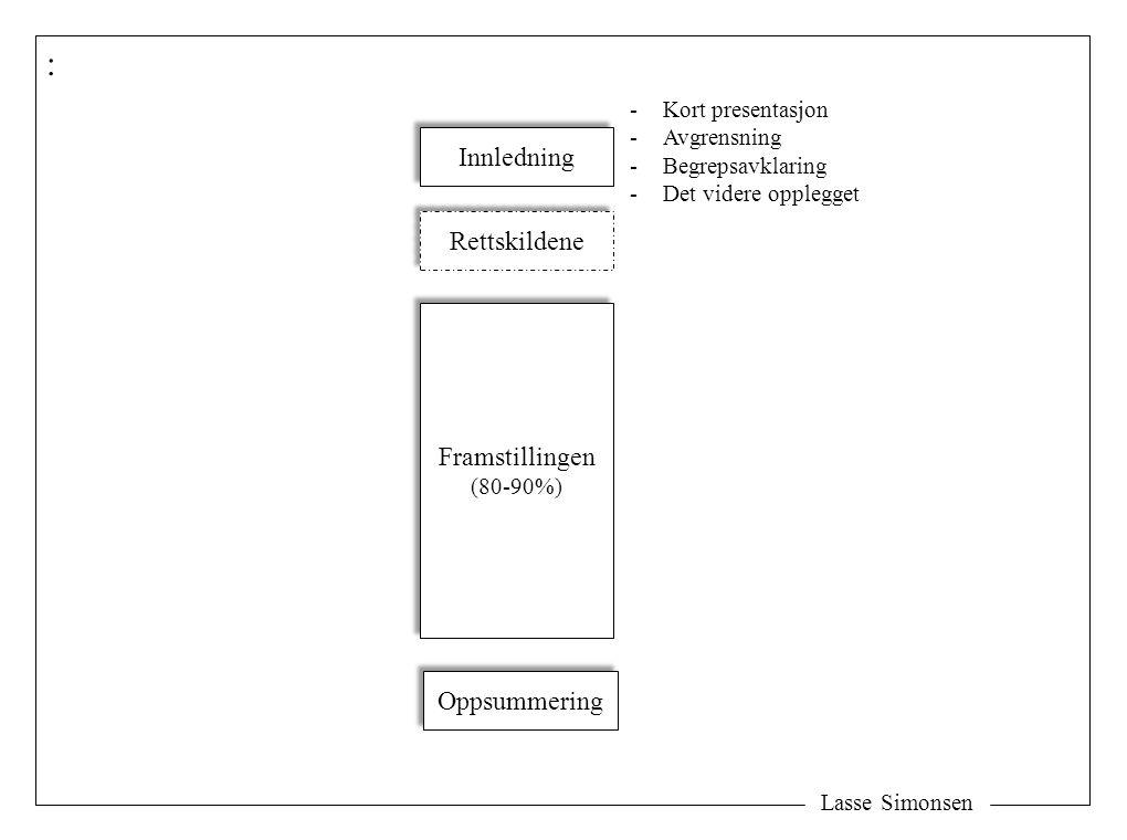 Lasse Simonsen : Innledning Rettskildene Framstillingen (80-90%) Framstillingen (80-90%) Oppsummering -Kort presentasjon -Avgrensning -Begrepsavklaring -Det videre opplegget