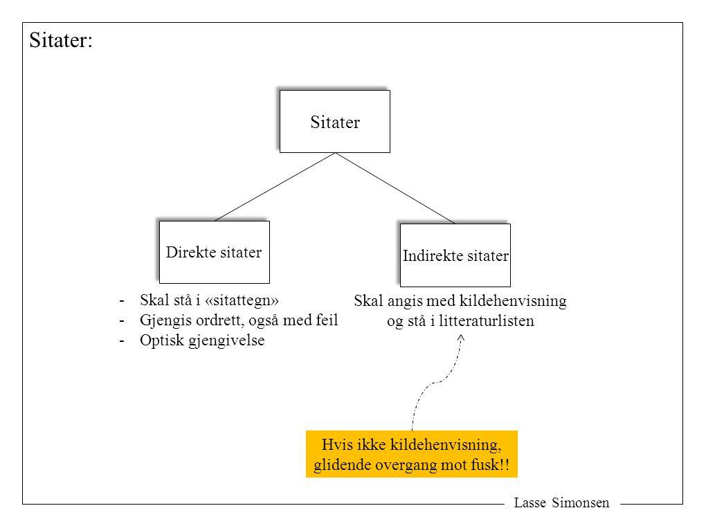 Lasse Simonsen Sitater: Sitater Direkte sitater Indirekte sitater -Skal stå i «sitattegn» -Gjengis ordrett, også med feil -Optisk gjengivelse Skal ang