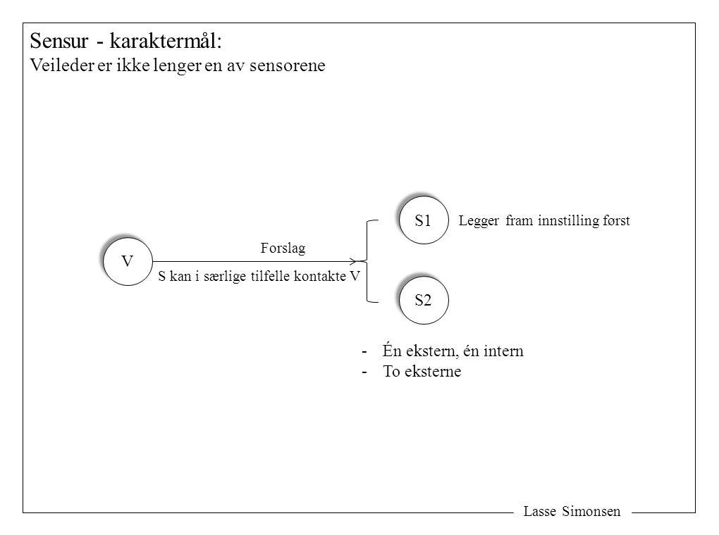 Lasse Simonsen Sensur - karaktermål: Veileder er ikke lenger en av sensorene V V S1 S2 Forslag Legger fram innstilling først -Én ekstern, én intern -To eksterne S kan i særlige tilfelle kontakte V