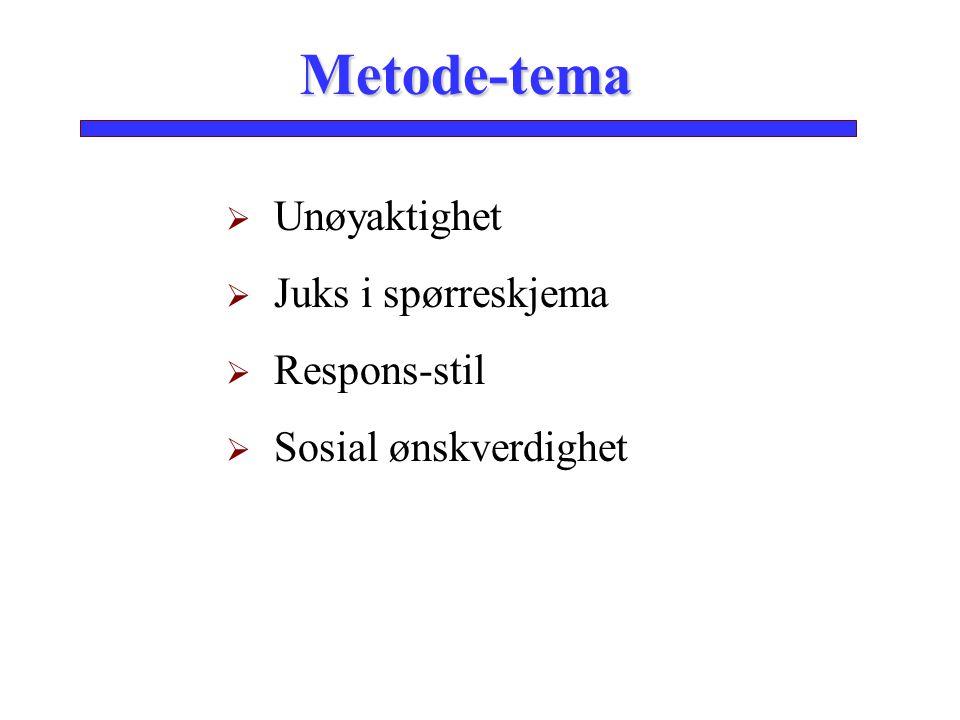 Metode-tema  Unøyaktighet  Juks i spørreskjema  Respons-stil  Sosial ønskverdighet
