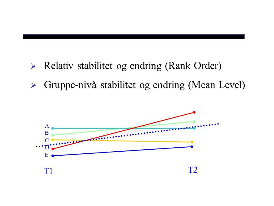  Relativ stabilitet og endring (Rank Order)  Gruppe-nivå stabilitet og endring (Mean Level) T1 T2 ABCDEABCDE