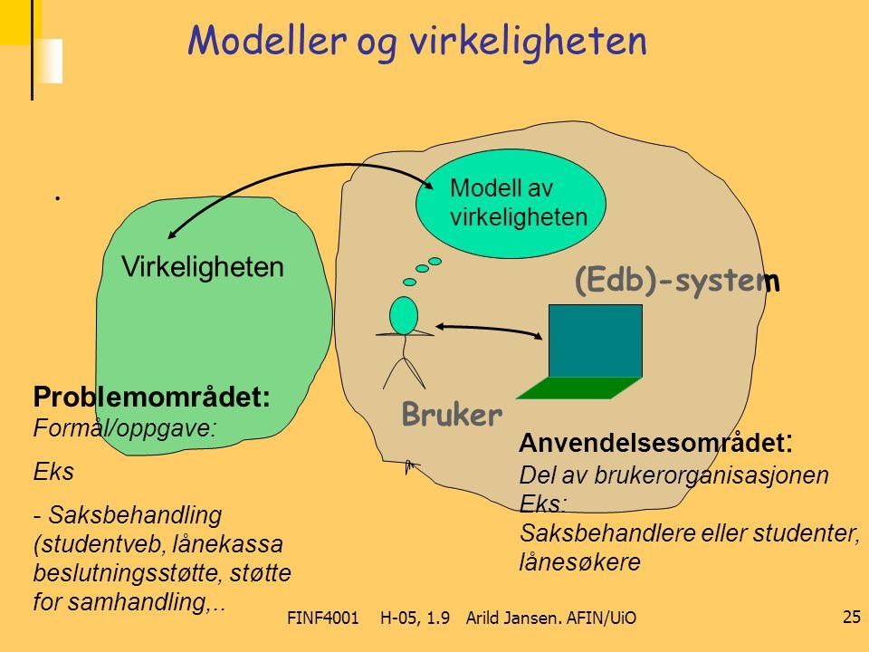 FINF4001 H-05, 1.9 Arild Jansen. AFIN/UiO 25 Modeller og virkeligheten. (Edb)-system Bruker Problemområdet: Formål/oppgave: Eks - Saksbehandling (stud