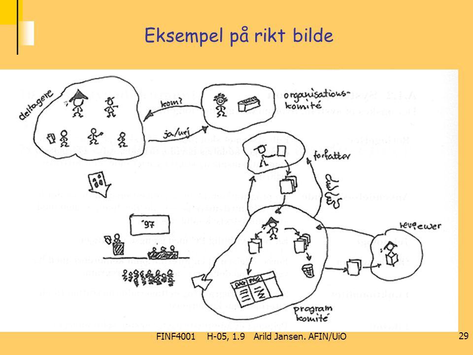 FINF4001 H-05, 1.9 Arild Jansen. AFIN/UiO 29 Eksempel på rikt bilde