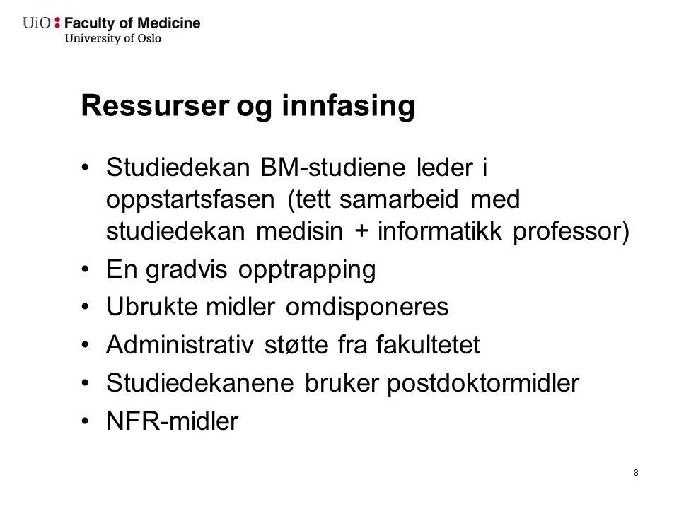 Ressurser og innfasing Studiedekan BM-studiene leder i oppstartsfasen (tett samarbeid med studiedekan medisin + informatikk professor) En gradvis oppt