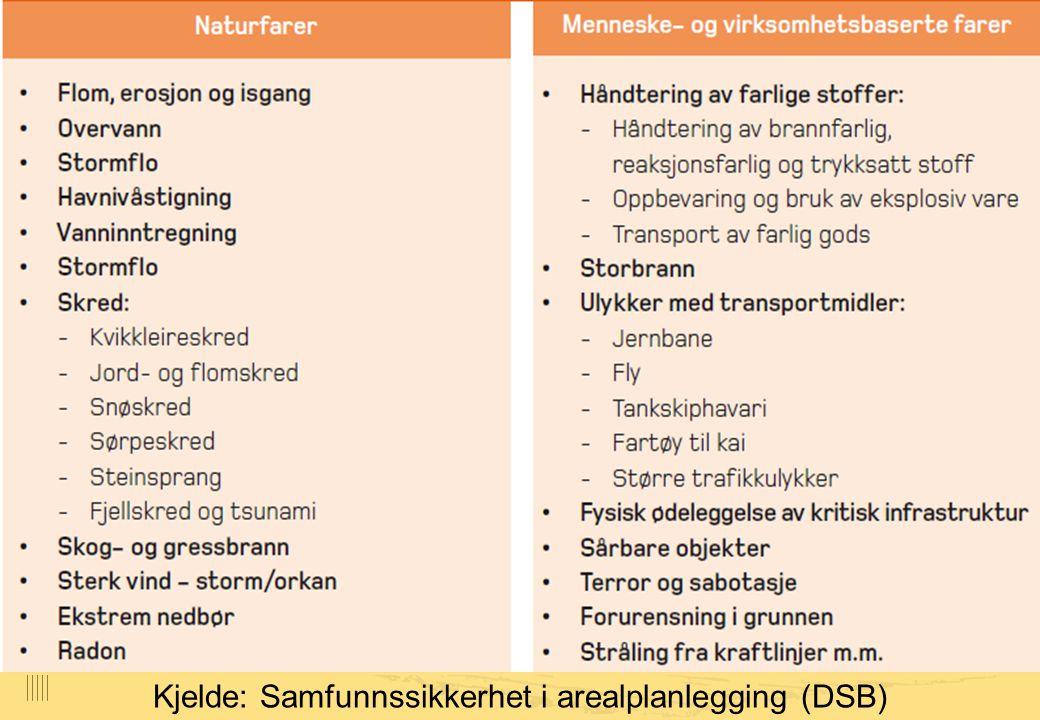 Døme på aktuelle ROS-tema Kjelde: Samfunnssikkerhet i arealplanlegging (DSB)
