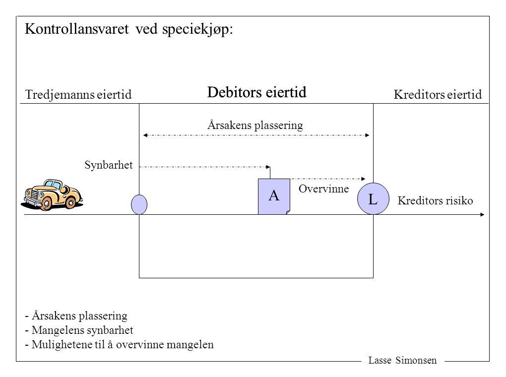 Lasse Simonsen Debitors eiertid L Kontrollansvaret ved speciekjøp: Synbarhet Årsakens plassering Kreditors risiko Overvinne A Debitors eiertid Tredjem