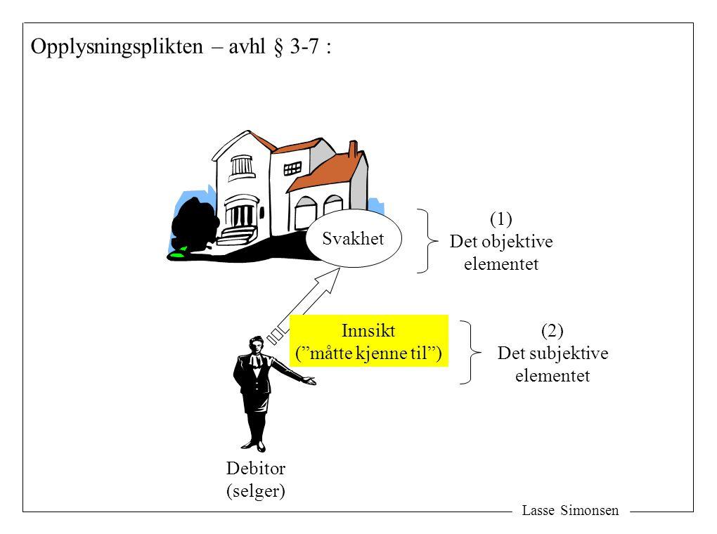Lasse Simonsen Debitor (selger) Opplysningsplikten – avhl § 3-7 : Svakhet Innsikt ( måtte kjenne til ) (2) Det subjektive elementet (1) Det objektive elementet