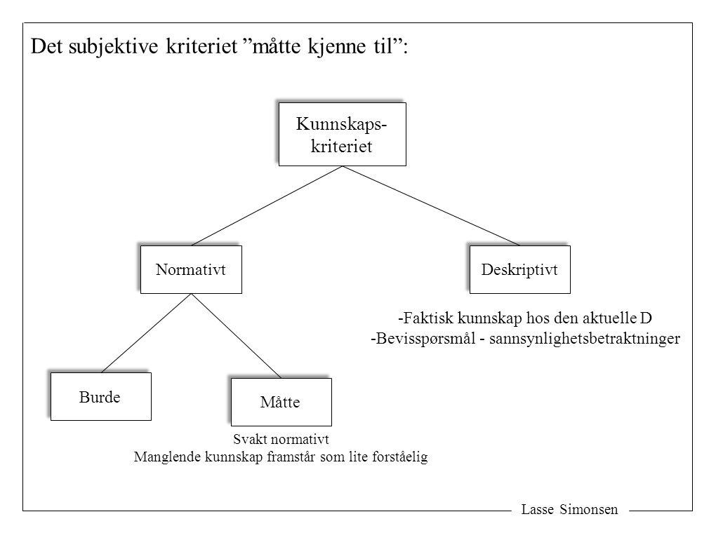 Lasse Simonsen Det subjektive kriteriet måtte kjenne til : Normativt Deskriptivt Kunnskaps- kriteriet Kunnskaps- kriteriet -Faktisk kunnskap hos den aktuelle D -Bevisspørsmål - sannsynlighetsbetraktninger Burde Måtte Svakt normativt Manglende kunnskap framstår som lite forståelig