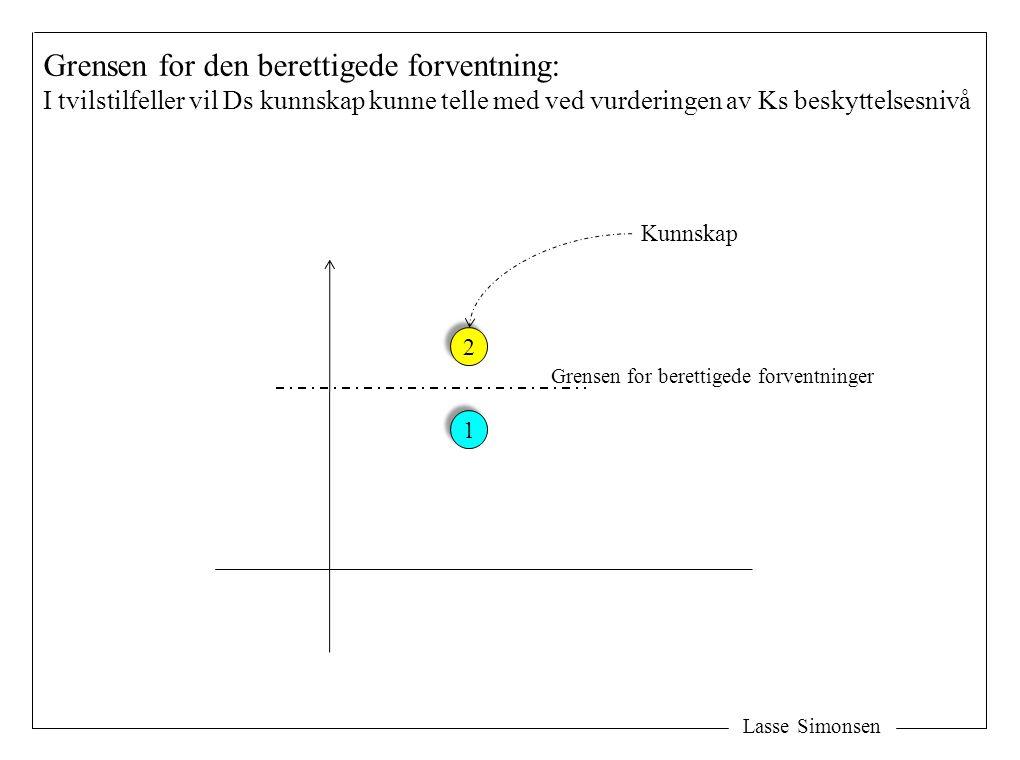 Lasse Simonsen Grensen for den berettigede forventning: I tvilstilfeller vil Ds kunnskap kunne telle med ved vurderingen av Ks beskyttelsesnivå 2 2 Grensen for berettigede forventninger 1 1 Kunnskap