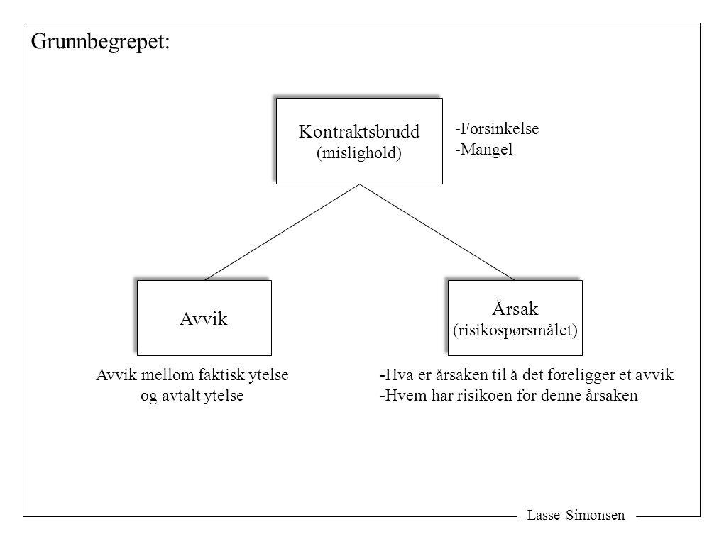 Lasse Simonsen Grunnbegrepet: Kontraktsbrudd (mislighold) Kontraktsbrudd (mislighold) Avvik Årsak (risikospørsmålet) Årsak (risikospørsmålet) Avvik mellom faktisk ytelse og avtalt ytelse -Hva er årsaken til å det foreligger et avvik -Hvem har risikoen for denne årsaken -Forsinkelse -Mangel