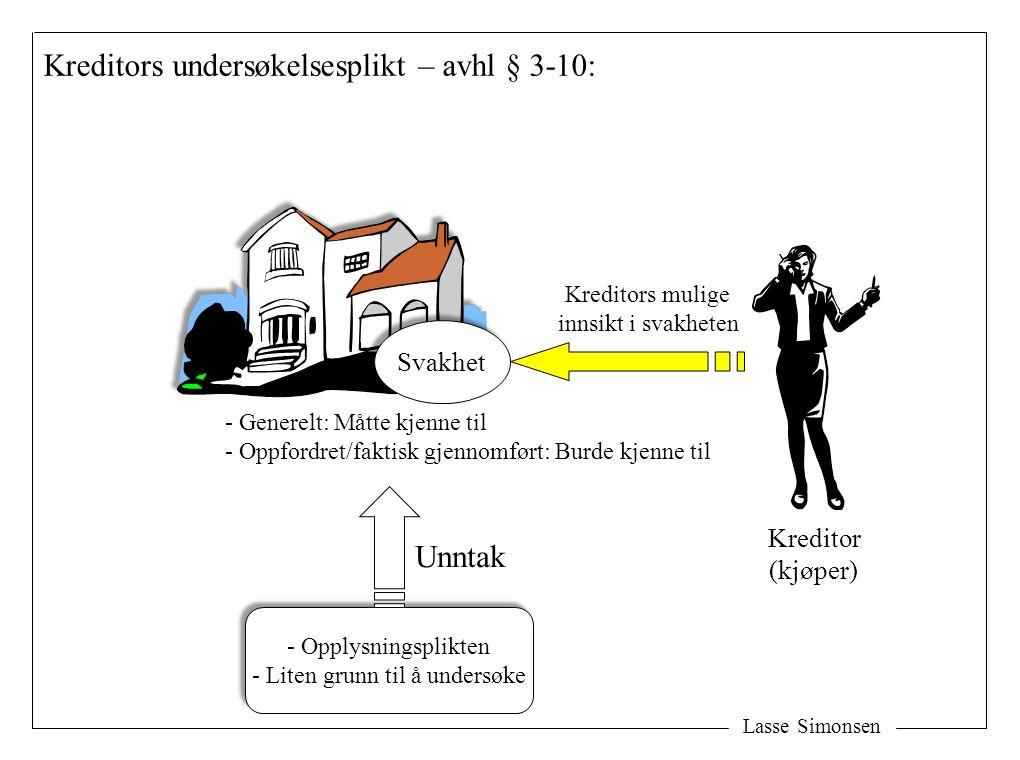 Lasse Simonsen Kreditor (kjøper) Kreditors undersøkelsesplikt – avhl § 3-10: Svakhet Kreditors mulige innsikt i svakheten - Generelt: Måtte kjenne til - Oppfordret/faktisk gjennomført: Burde kjenne til - Opplysningsplikten - Liten grunn til å undersøke - Opplysningsplikten - Liten grunn til å undersøke Unntak