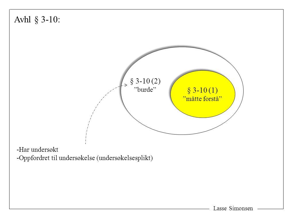Lasse Simonsen Avhl § 3-10: § 3-10 (1) måtte forstå § 3-10 (1) måtte forstå § 3-10 (2) burde -Har undersøkt -Oppfordret til undersøkelse (undersøkelsesplikt)