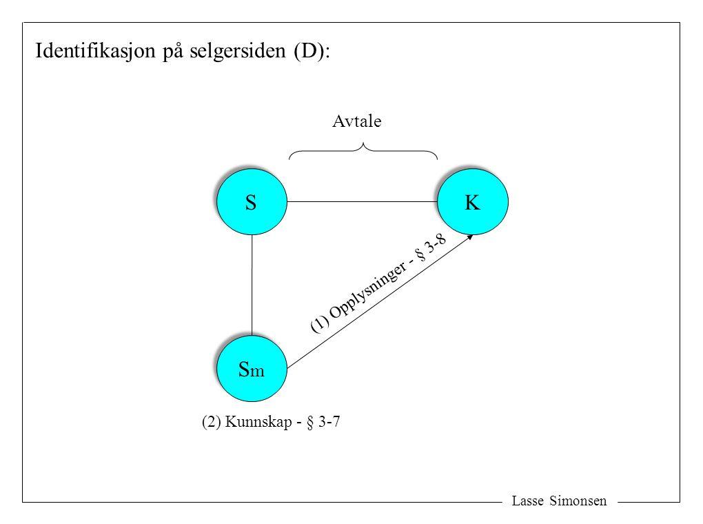 Lasse Simonsen K K Identifikasjon på selgersiden (D): Avtale (2) Kunnskap - § 3-7 (1) Opplysninger - § 3-8 S S SmSm SmSm