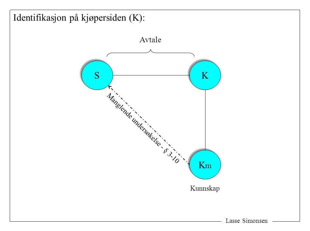 Lasse Simonsen K K Avtale S S KmKm KmKm Manglende undersøkelse - § 3-10 Identifikasjon på kjøpersiden (K): Kunnskap