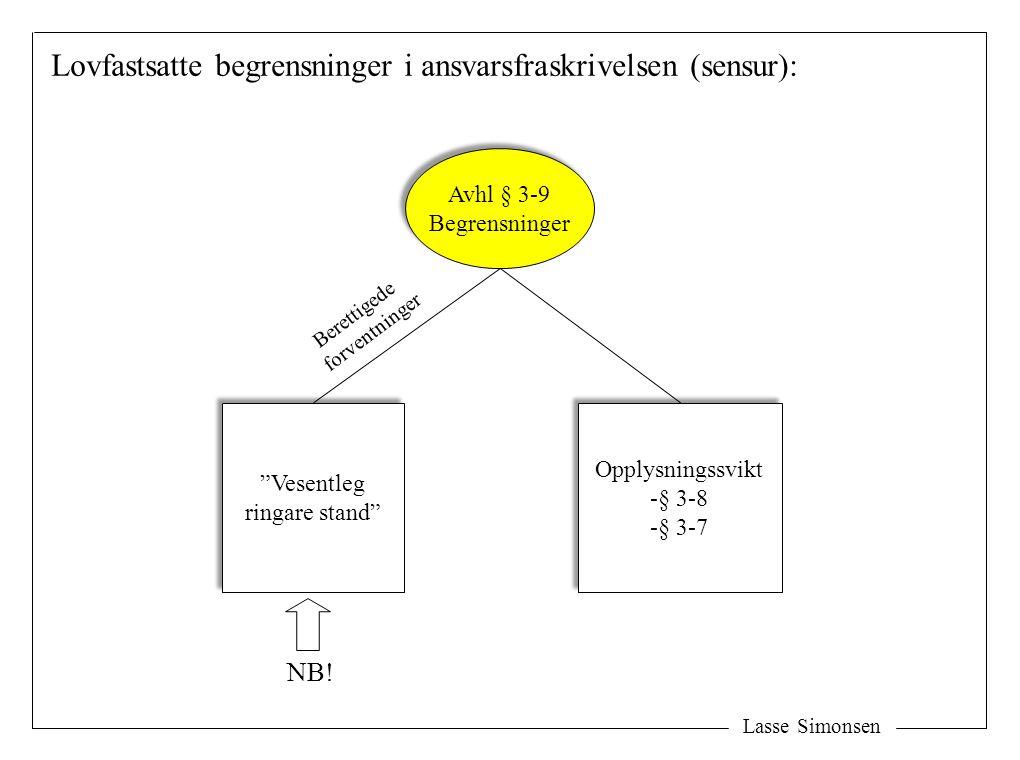Lasse Simonsen Lovfastsatte begrensninger i ansvarsfraskrivelsen (sensur): Avhl § 3-9 Begrensninger Avhl § 3-9 Begrensninger Vesentleg ringare stand Vesentleg ringare stand Opplysningssvikt -§ 3-8 -§ 3-7 Opplysningssvikt -§ 3-8 -§ 3-7 NB.