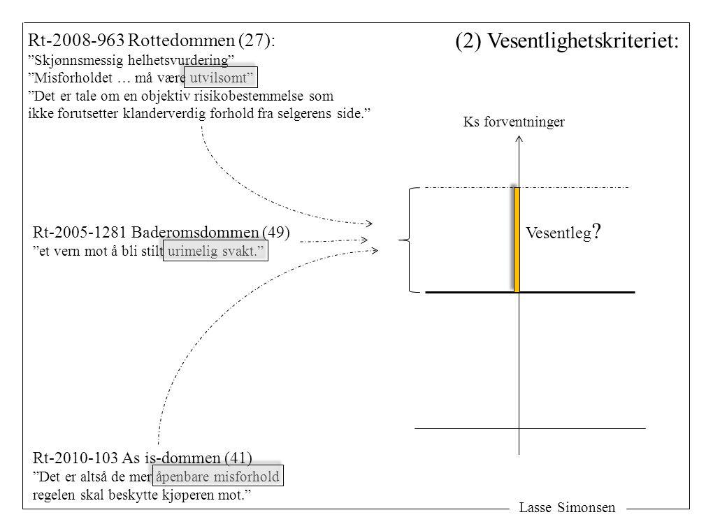 Lasse Simonsen Rt-2008-963 Rottedommen (27): Skjønnsmessig helhetsvurdering Misforholdet … må være utvilsomt Det er tale om en objektiv risikobestemmelse som ikke forutsetter klanderverdig forhold fra selgerens side. Ks forventninger Vesentleg .